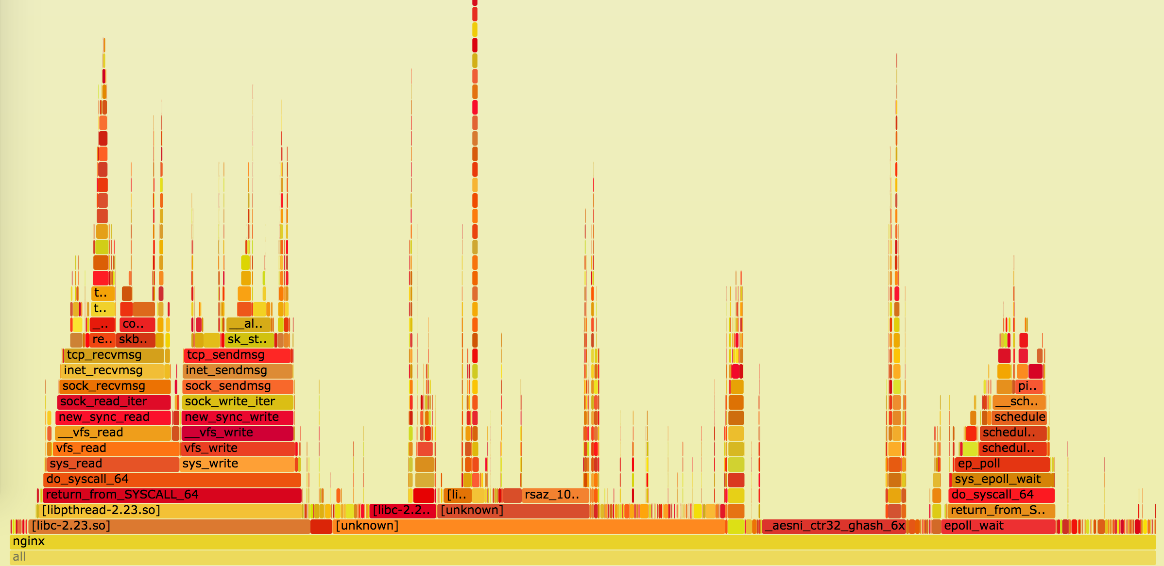flame-graph.png-222.7kB