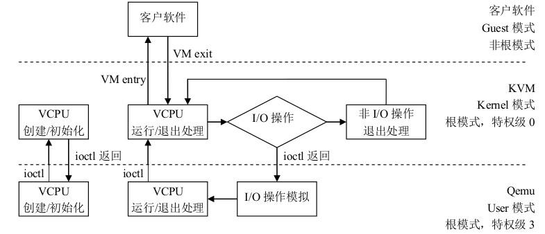 vcpu-follow.png-102.9kB