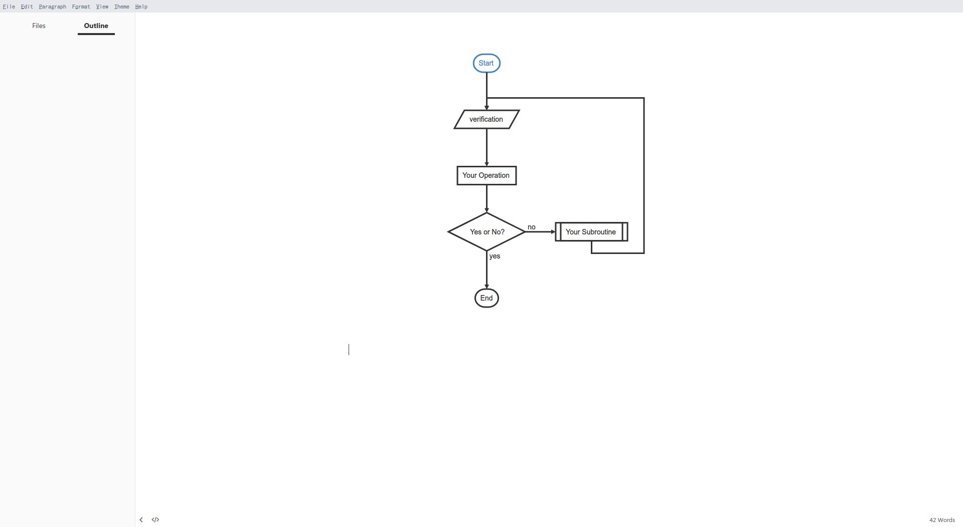 Typora可用流程图