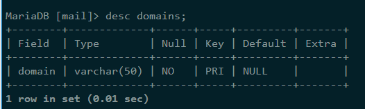 虚拟域名表表结构