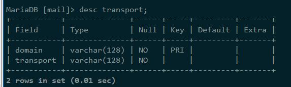 传输表结构