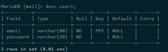 用户信息表结构