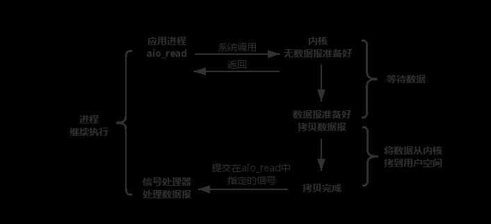 未命名文件 (2).png-33.2kB
