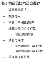 04基于物品的协同过滤推荐.png-40.5kB