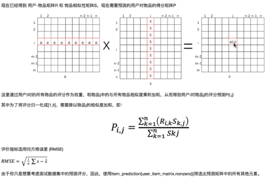 07基于item的协同过滤推荐 - 预测原理.png-202.5kB