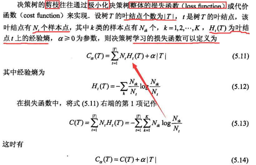 02决策树剪枝时损失函数.png-130.9kB