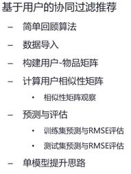 05基于用户的协同过滤推荐.png-40.4kB