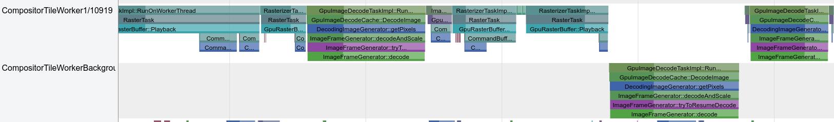 光栅化线程的图片解码任务