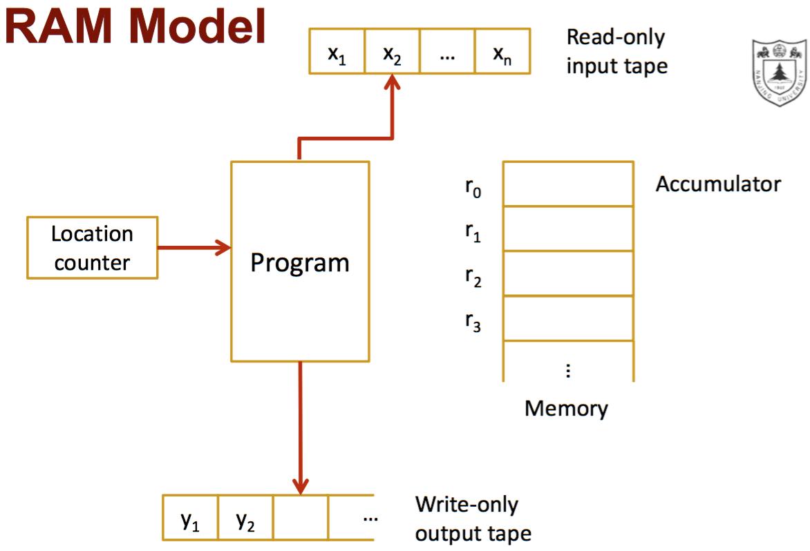 RAM Model