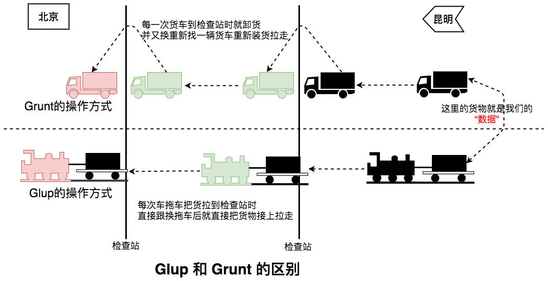 glup & grunt diff.png-81.8kB