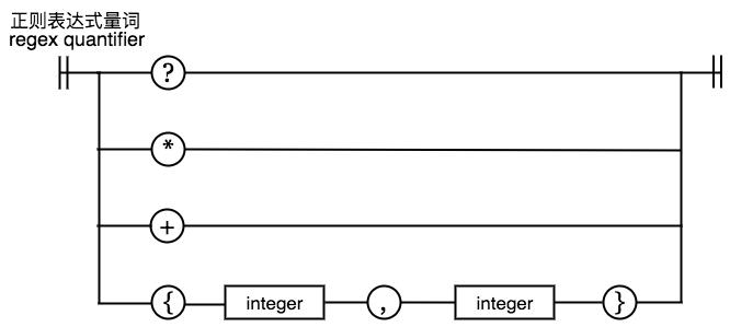 js-Good-Parts-regex_quamtifier.png-19.1kB