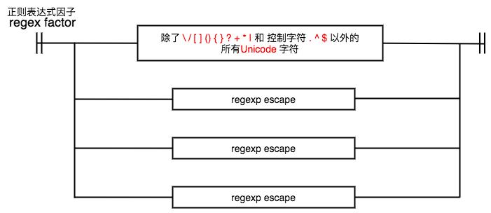 js-Good-Parts-regex_factor (1).png-25.3kB