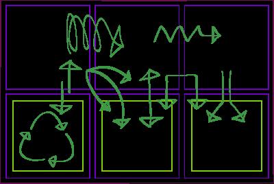 遍地开花的Angular状态管理