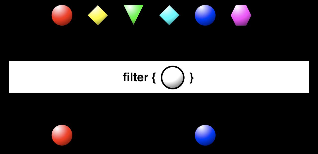 Filter是可以依据一个函数来过滤数据流