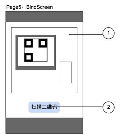 uCastAppH5交互稿_Page5BindScreen_201705.png-18.9kB