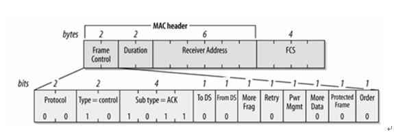 ACK帧.jpg-20.3kB