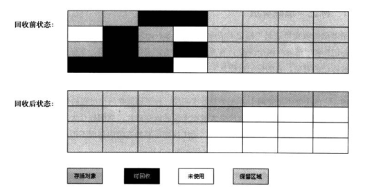 复制算法.png-90kB