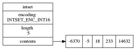 整数集合.png-12.4kB