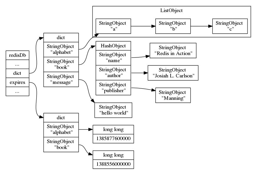 数据库实例.png-54.8kB