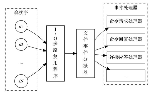 文件时间处理器.png-33.3kB