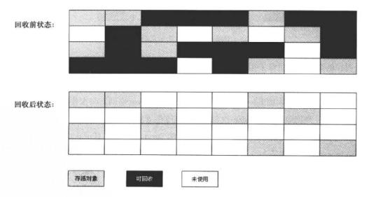 标记清除算法.png-67.6kB