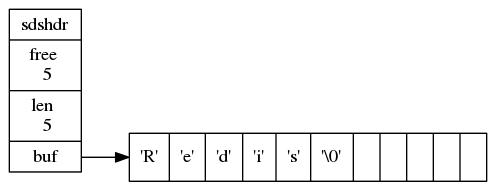简单动态字符串.png-8.5kB