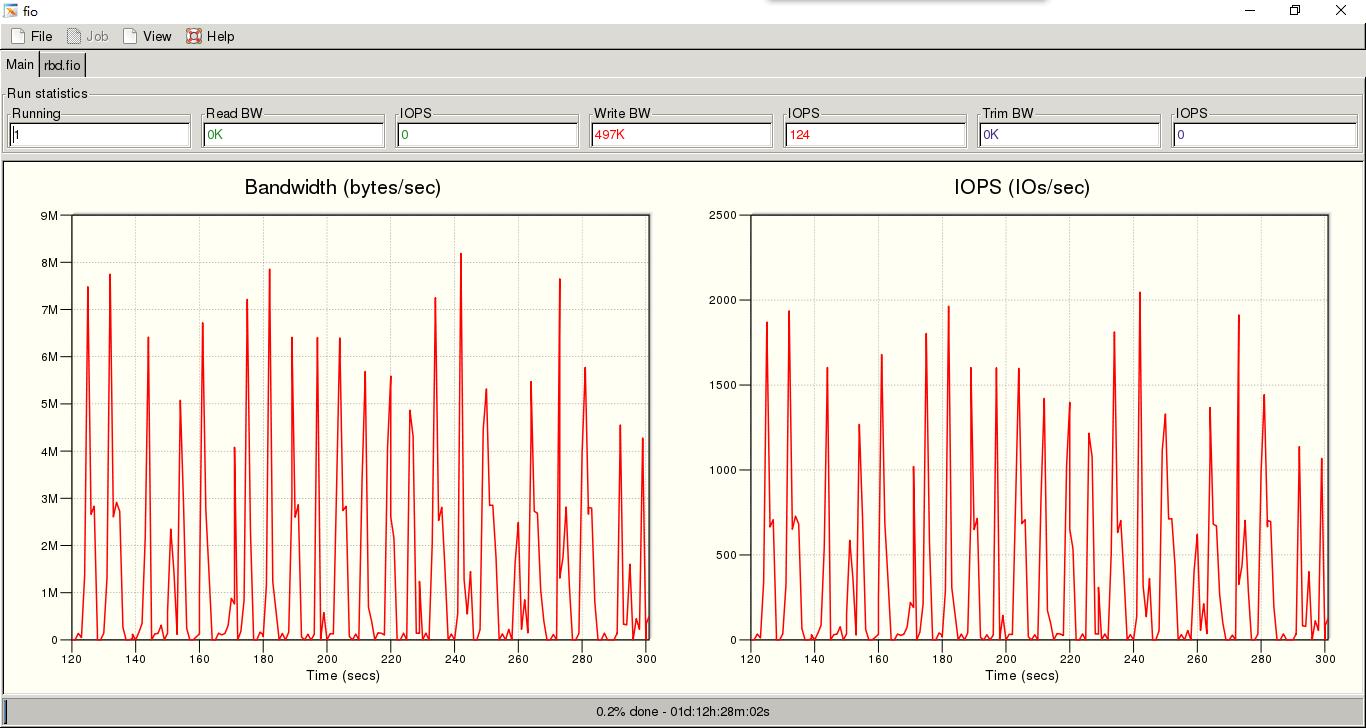 filestorefio过程.png-132.1kB