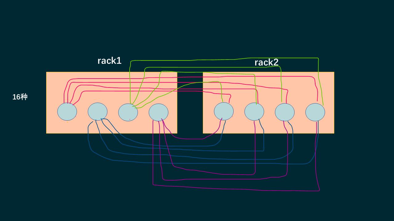 rack分流.png-43.9kB