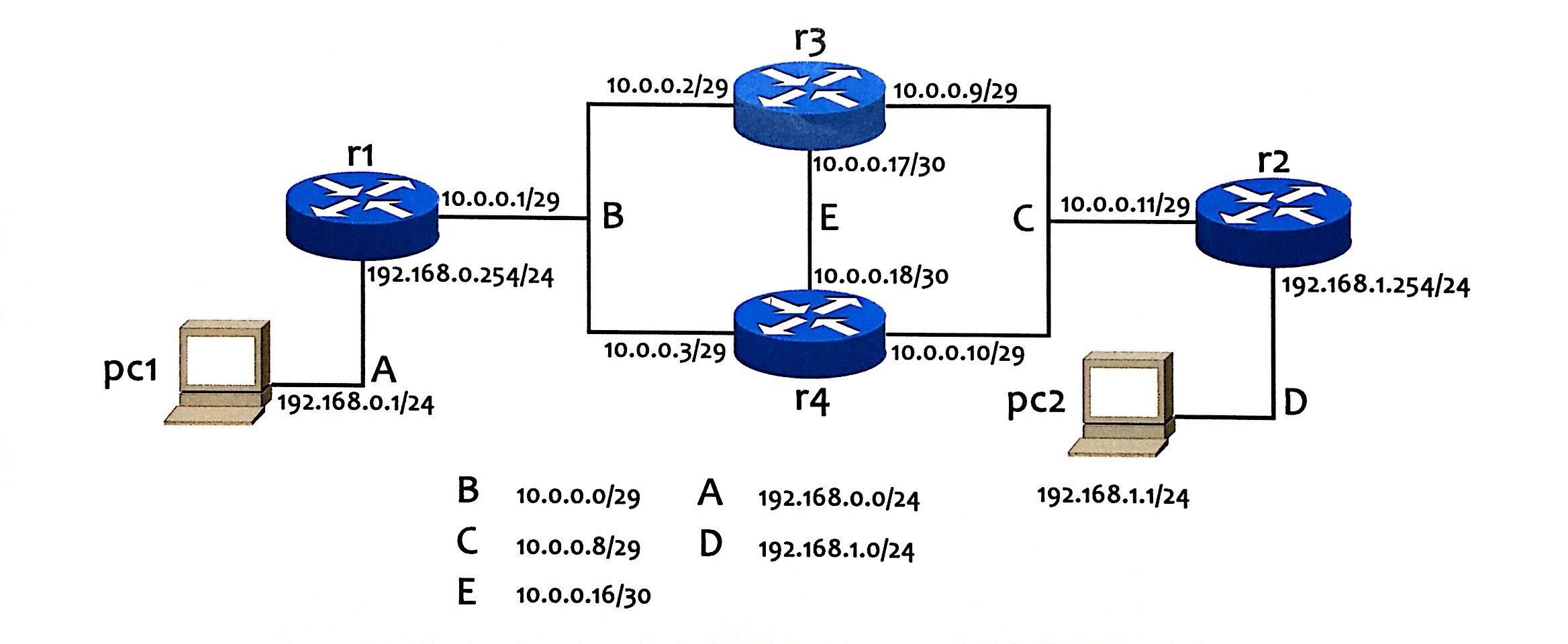 lab3.jpg-232kB