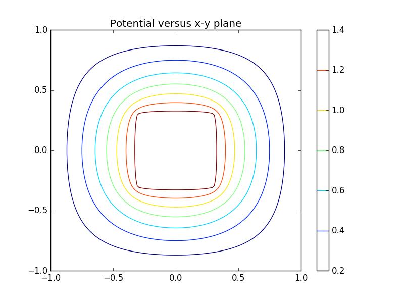 figure_1-5.png-74.8kB