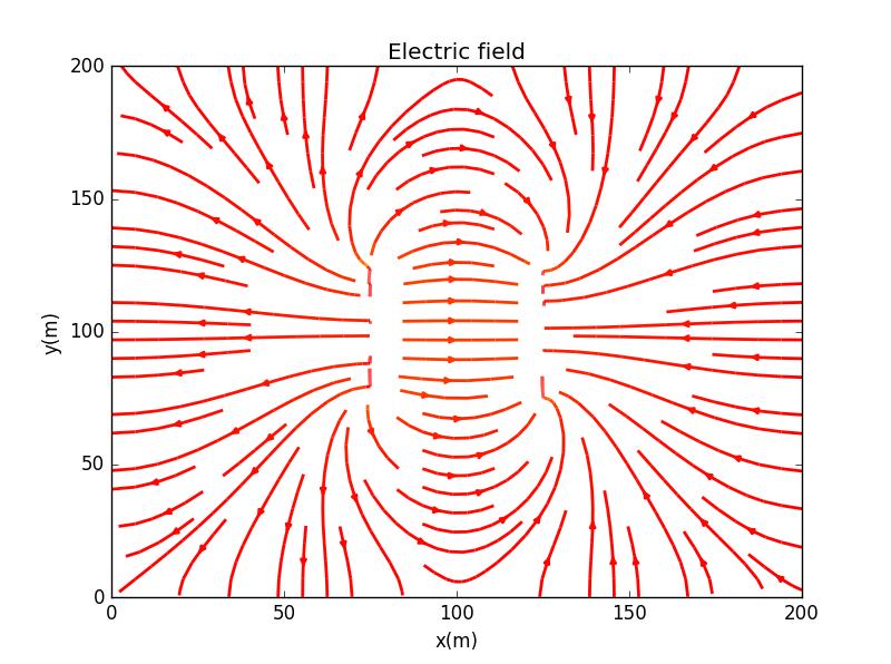 figure_1-8.png-123.3kB