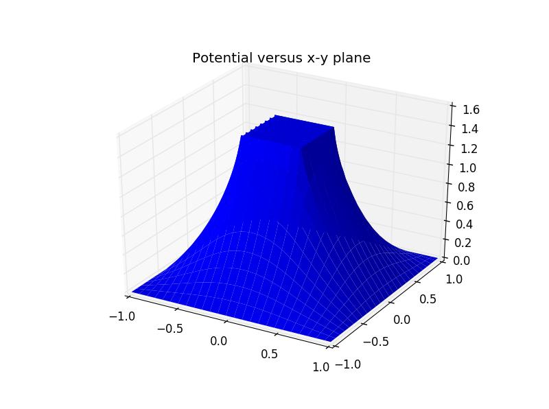 figure_1-6.png-107.8kB