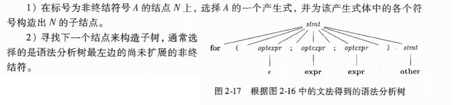 CSDN博客推荐文章