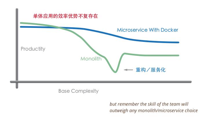 productivity3.png-58.6kB