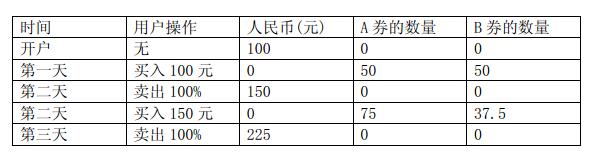 dd(3).png-21.3kB
