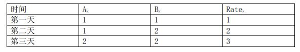 dd(1).png-7.8kB