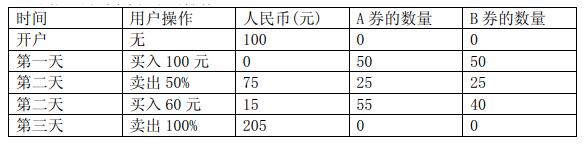dd(2).png-21.3kB